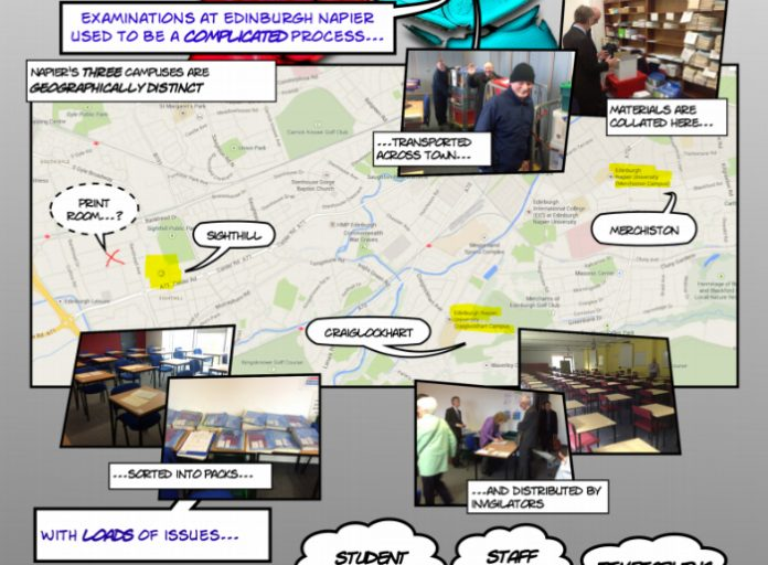A cartoon case study of Edinburgh Napier's exam logistics project