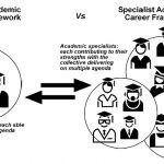 Generalist Academic