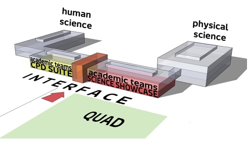 Building strategy diagram for Sunderland's science complex